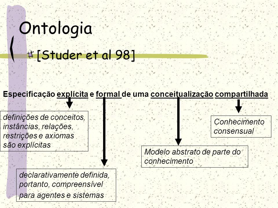 Ontologia [Studer et al 98]